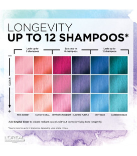 L'Oreal Professionnel COLORFULHAIR direct hair color