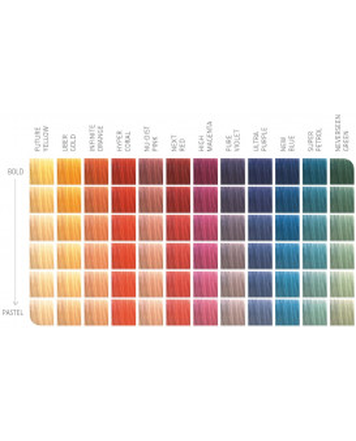 Wella Professional Color Fresh Create краска для волос