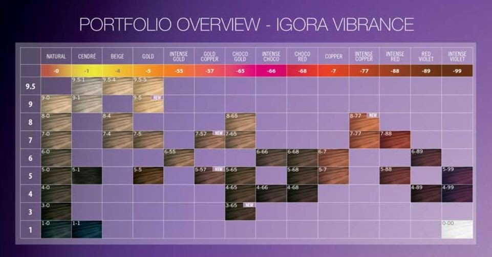 Igora Royal Hair Color Instructions Best Hair Color 2018